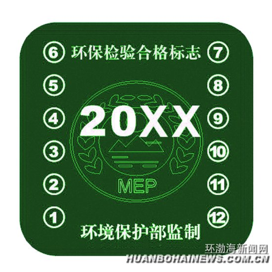 唐山市环保局详解机动车环保标志