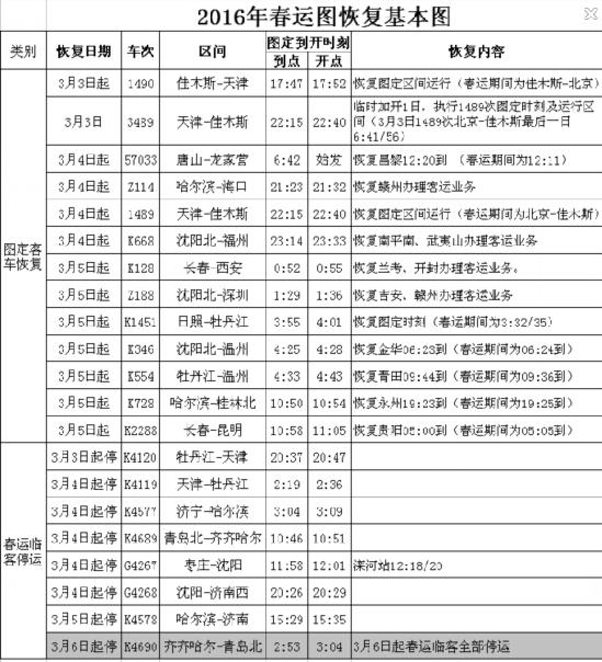 哈尔滨北京火车时刻表